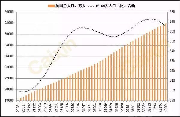 人口老龄化_日本人口状况
