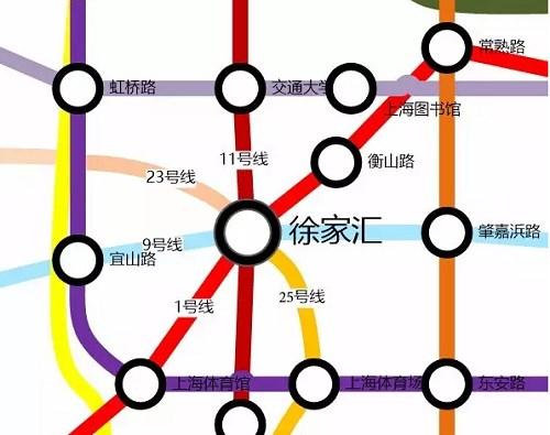 从地铁线路图来看,徐家汇站及其周边将会是上海市中心地铁密度最